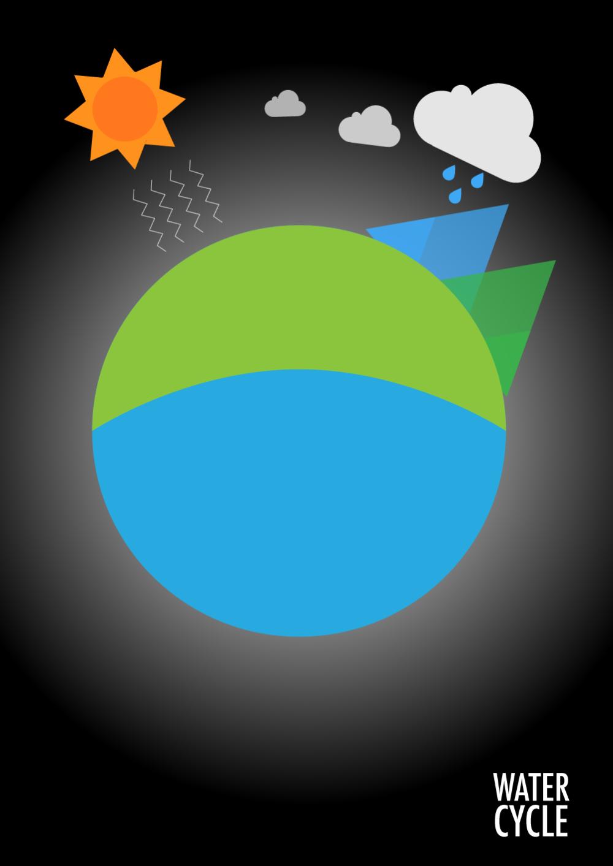 waterCycleExample3